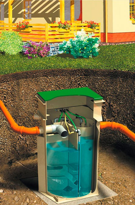 Как мы устанавливаем очистные станции в Козлово
